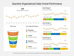 Quarterly Organizational Sales Funnel Performance