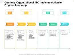 Quarterly Organizational SEO Implementation For Progress Roadmap