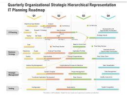 Quarterly Organizational Strategic Hierarchical Representation IT Planning Roadmap