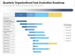 Quarterly Organizational Task Evaluation Roadmap