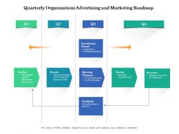 Quarterly Organizations Advertising And Marketing Roadmap