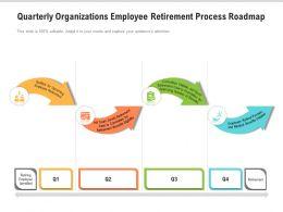 Quarterly Organizations Employee Retirement Process Roadmap