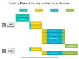 Quarterly Payment Gateway Implementation Roadmap