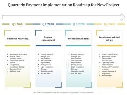 Quarterly Payment Implementation Roadmap For New Project