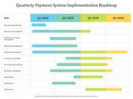 Quarterly Payment System Implementation Roadmap