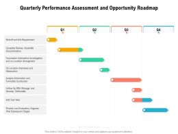 Quarterly Performance Assessment And Opportunity Roadmap