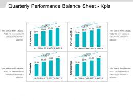 Quarterly Performance Balance Sheet Kpis Good Ppt Example