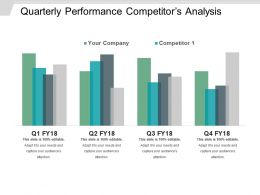 Quarterly Performance Competitors Analysis Powerpoint Graphics