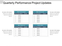 Quarterly Performance Project Updates Powerpoint Shapes