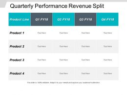 Quarterly Performance Revenue Split Powerpoint Show