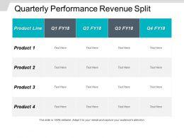 Quarterly Performance Revenue Split Powerpoint Show
