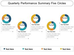 Quarterly Performance Summary Five Circles Ppt Presentation