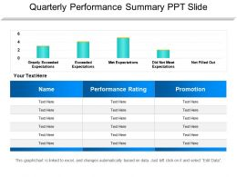 Quarterly Performance Summary Ppt Slide