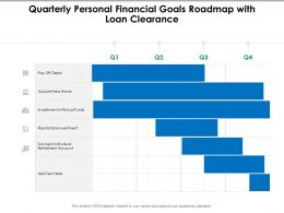 Quarterly Personal Financial Goals Roadmap With Loan Clearance