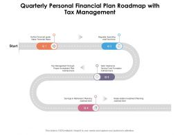 Quarterly Personal Financial Plan Roadmap With Tax Management