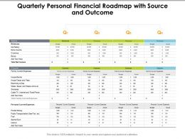 Quarterly Personal Financial Roadmap With Source And Outcome