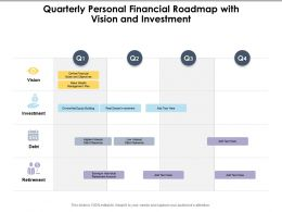 Quarterly Personal Financial Roadmap With Vision And Investment