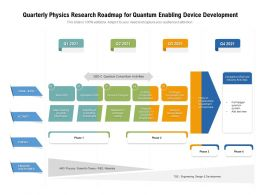 Quarterly Physics Research Roadmap For Quantum Enabling Device Development