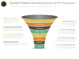 Quarterly Pipeline Summary Example Of Ppt Presentation
