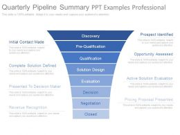 Quarterly Pipeline Summary Ppt Examples Professional