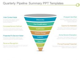 Quarterly Pipeline Summary Ppt Templates