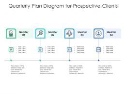 Quarterly Plan Diagram For Prospective Clients Infographic Template