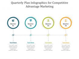 Quarterly Plan For Competitive Advantage Marketing Infographic Template