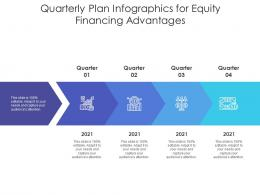 Quarterly Plan For Equity Financing Advantages Infographic Template