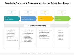 Quarterly Planning And Development For The Future Roadmap