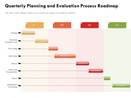 Quarterly Planning And Evaluation Process Roadmap