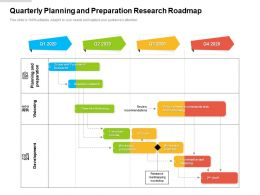 Quarterly Planning And Preparation Research Roadmap