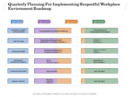 Quarterly Planning For Implementing Respectful Workplace Environment Roadmap