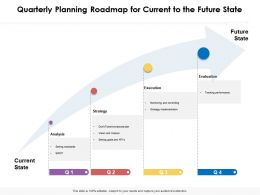 Quarterly Planning Roadmap For Current To The Future State