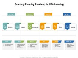 Quarterly Planning Roadmap For RPA Learning