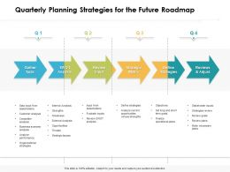 Quarterly Planning Strategies For The Future Roadmap
