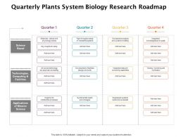 Quarterly Plants System Biology Research Roadmap