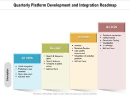Quarterly Platform Development And Integration Roadmap