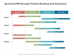 Quarterly PMO Example Timeline Roadmap With Assessment