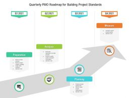 Quarterly PMO Roadmap For Building Project Standards
