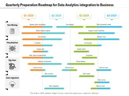 Quarterly Preparation Roadmap For Data Analytics Integration To Business