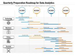 Quarterly Preparation Roadmap For Data Analytics