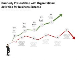 Quarterly Presentation With Organizational Activities For Business Success