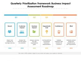 Quarterly Prioritization Framework Business Impact Assessment Roadmap