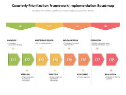 Quarterly Prioritization Framework Implementation Roadmap