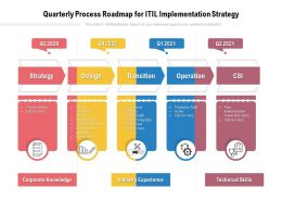 Quarterly Process Roadmap For ITIL Implementation Strategy