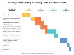 Quarterly Process Roadmap For Matching Clients With Virtual Assistant