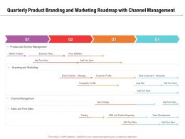 Quarterly Product Branding And Marketing Roadmap With Channel Management