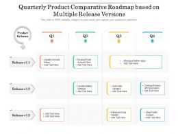 Quarterly Product Comparative Roadmap Based On Multiple Release Versions