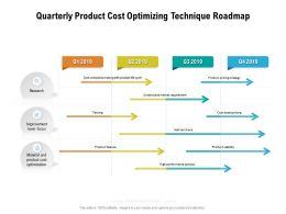 Quarterly Product Cost Optimizing Technique Roadmap
