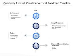 Quarterly Product Creation Vertical Roadmap Timeline